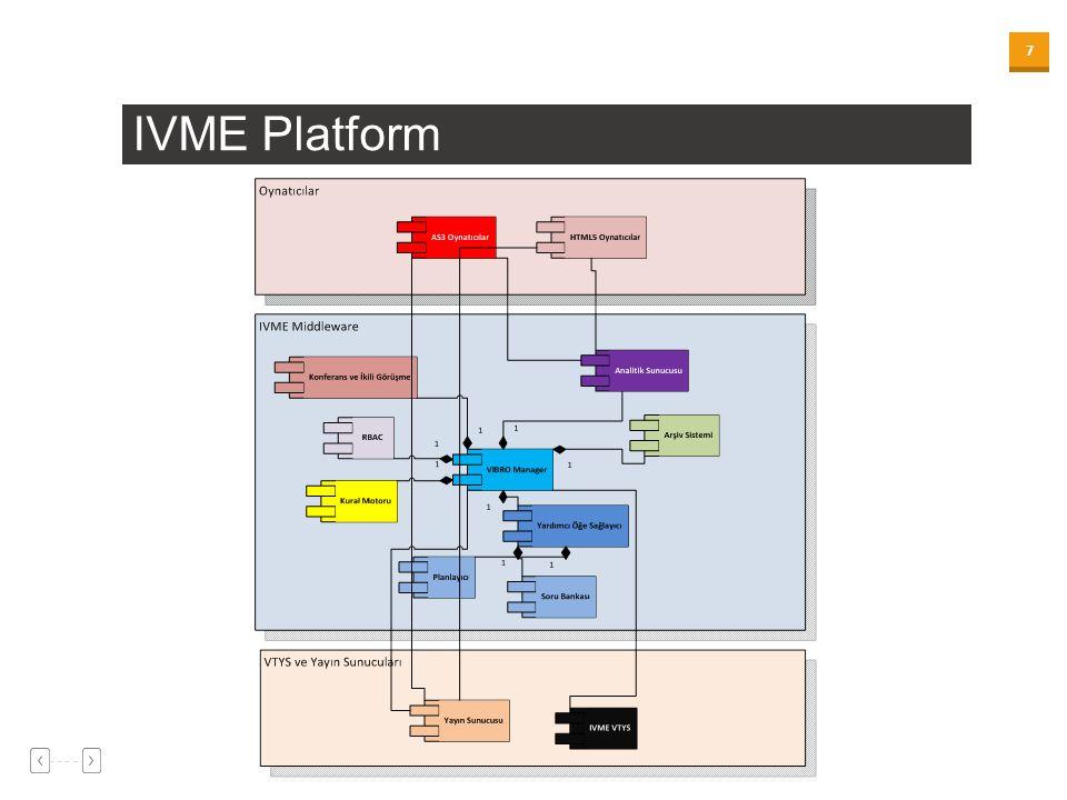 7 IVME Platform