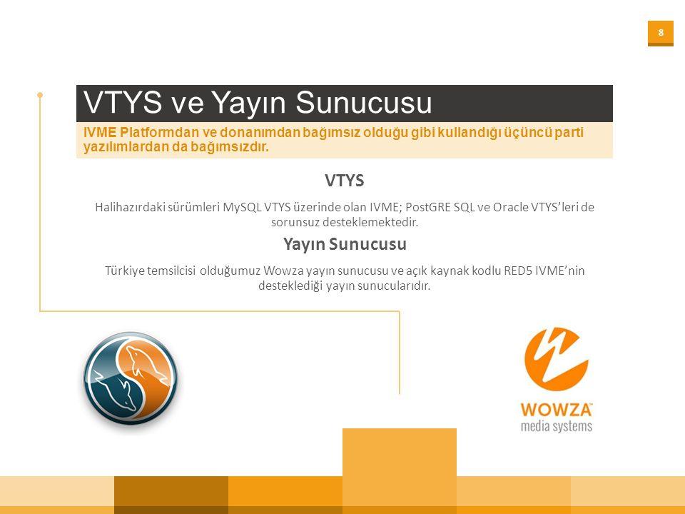 88 VTYS ve Yayın Sunucusu IVME Platformdan ve donanımdan bağımsız olduğu gibi kullandığı üçüncü parti yazılımlardan da bağımsızdır. VTYS Halihazırdaki