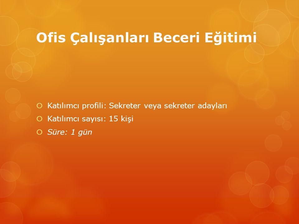 Ofis Çalışanları Beceri Eğitimi  Katılımcı profili: Sekreter veya sekreter adayları  Katılımcı sayısı: 15 kişi  Süre: 1 gün