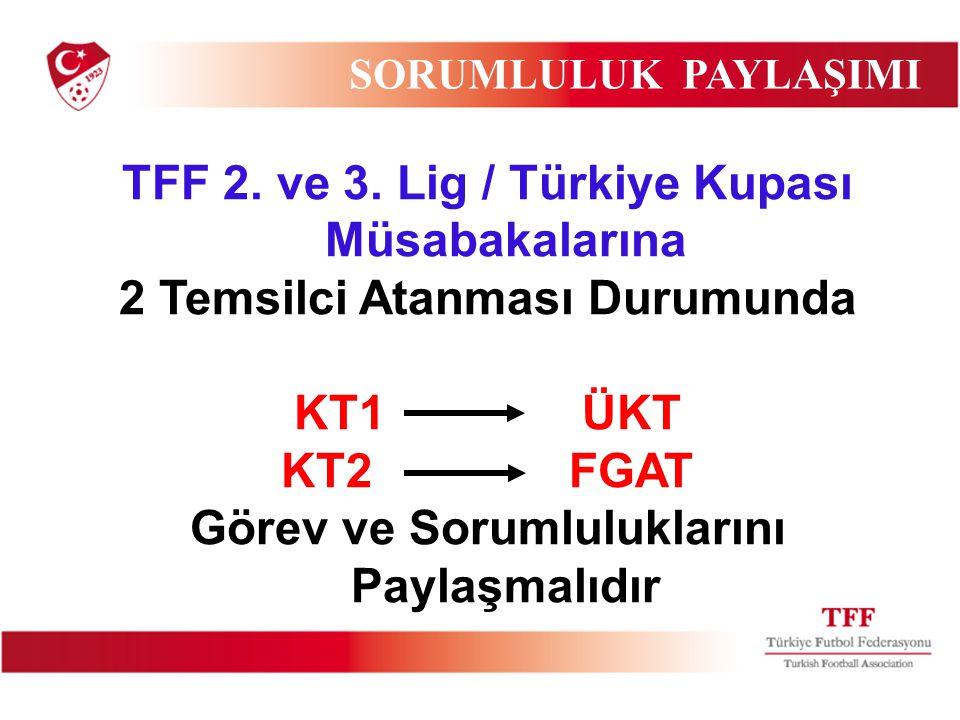 TFF 2. ve 3. Lig / Türkiye Kupası Müsabakalarına 2 Temsilci Atanması Durumunda KT1ÜKT KT2FGAT Görev ve Sorumluluklarını Paylaşmalıdır SORUMLULUK PAYLA