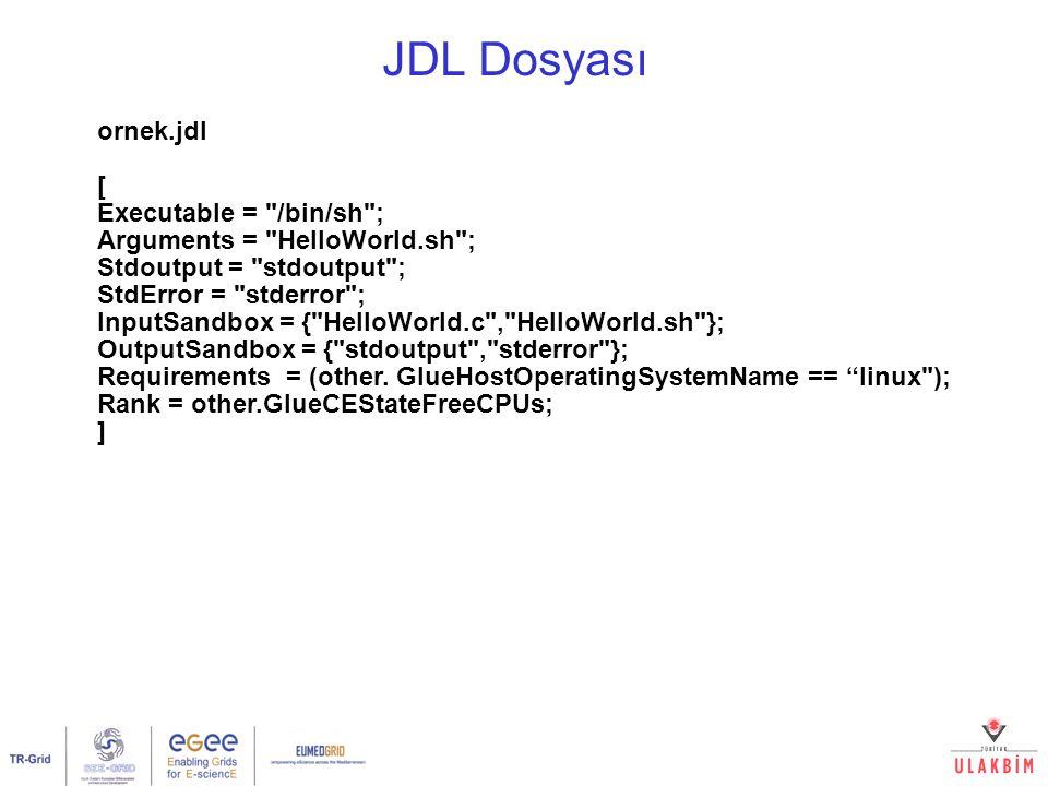 JDL Dosyası ornek.jdl [ Executable = /bin/sh ; Arguments = HelloWorld.sh ; Stdoutput = stdoutput ; StdError = stderror ; InputSandbox = { HelloWorld.c , HelloWorld.sh }; OutputSandbox = { stdoutput , stderror }; Requirements = (other.