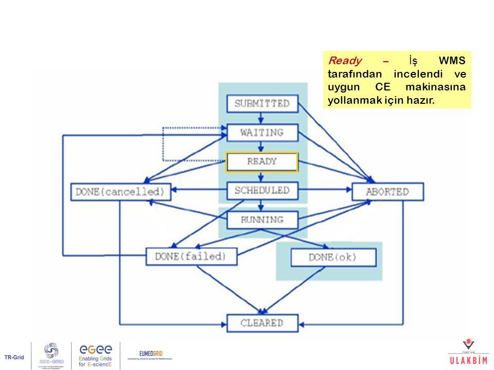 Akademik Bilişim 2007, Dumlupınar Üniversitesi23/32 Ready – İş WMS tarafından incelendi ve uygun CE makinasına yollanmak için hazır.