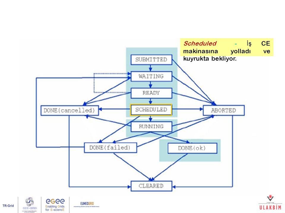 Akademik Bilişim 2007, Dumlupınar Üniversitesi24/32 Scheduled - İş CE makinasına yolladı ve kuyrukta bekliyor.