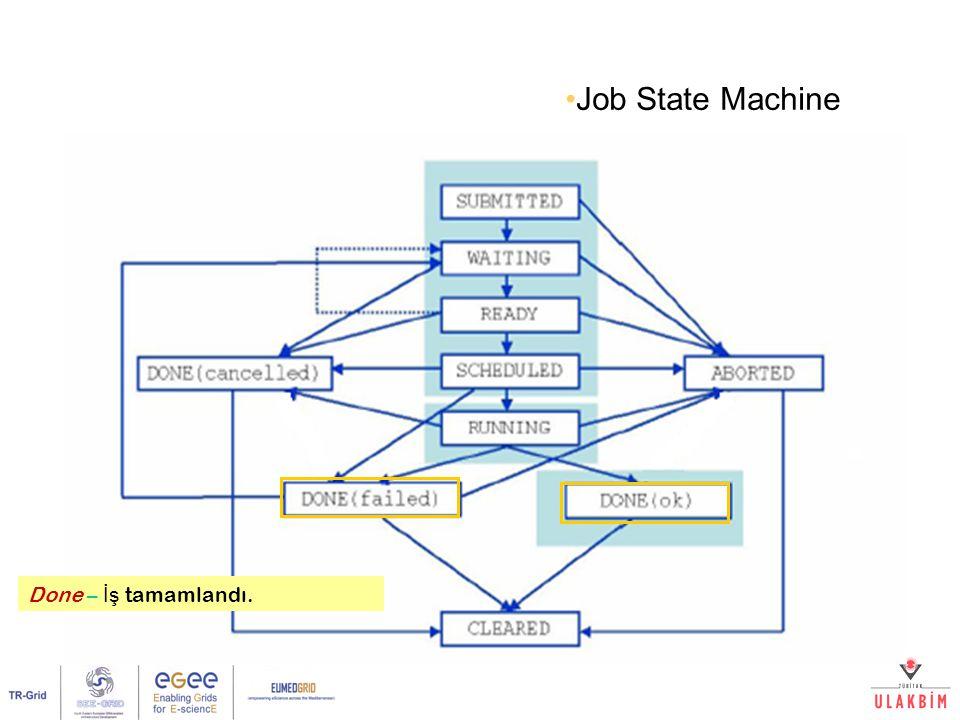 Akademik Bilişim 2007, Dumlupınar Üniversitesi26/32 Done – İş tamamlandı. Job State Machine