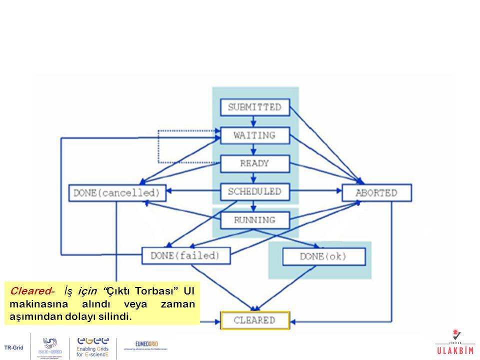 Akademik Bilişim 2007, Dumlupınar Üniversitesi29/32 Cleared- İş için Çıktı Torbası UI makinasına alındı veya zaman a ş ımından dolayı silindi.