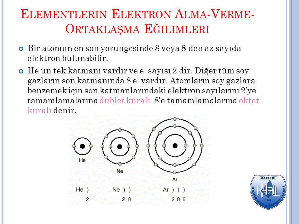 Periyodik tabloda; 1A (H hariç), 2A, Tüm B grubu elementleri, 3A (B Hariç), 4A'da Sn ve Pb, 5A'da Bi metaller sınıfında incelenirler.