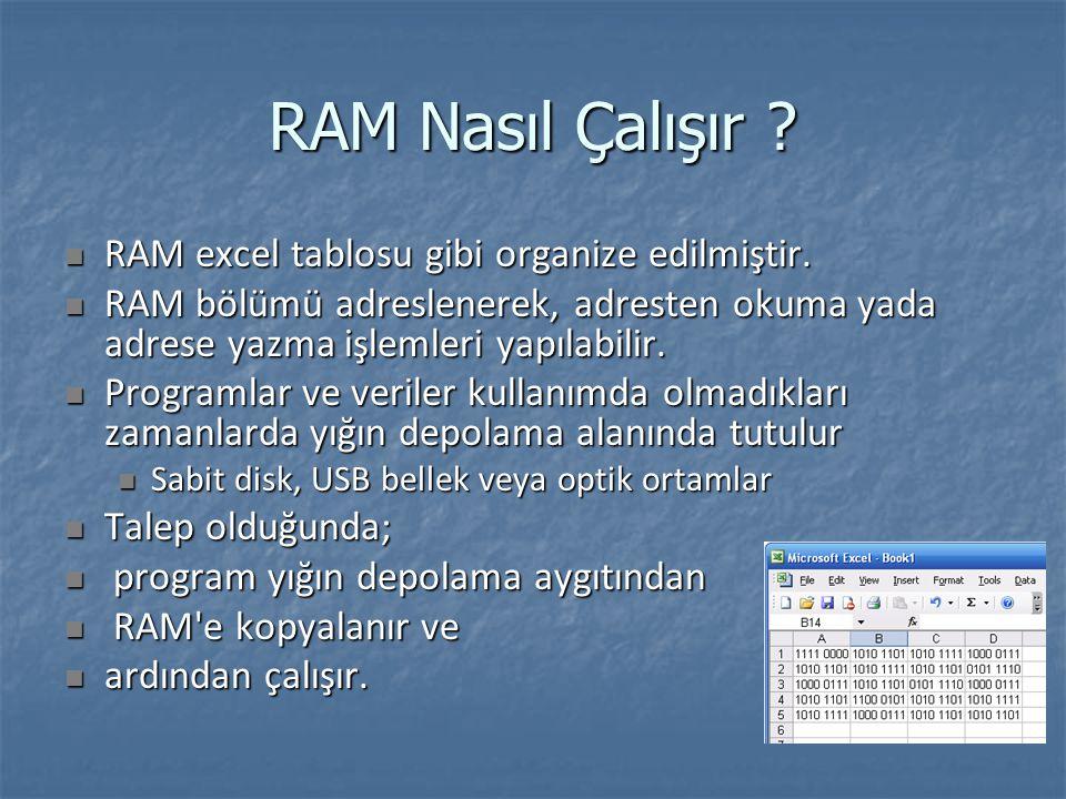 RAM Nasıl Çalışır .RAM excel tablosu gibi organize edilmiştir.