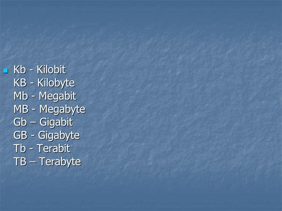 Kb - Kilobit KB - Kilobyte Mb - Megabit MB - Megabyte Gb – Gigabit GB - Gigabyte Tb - Terabit TB – Terabyte Kb - Kilobit KB - Kilobyte Mb - Megabit MB - Megabyte Gb – Gigabit GB - Gigabyte Tb - Terabit TB – Terabyte