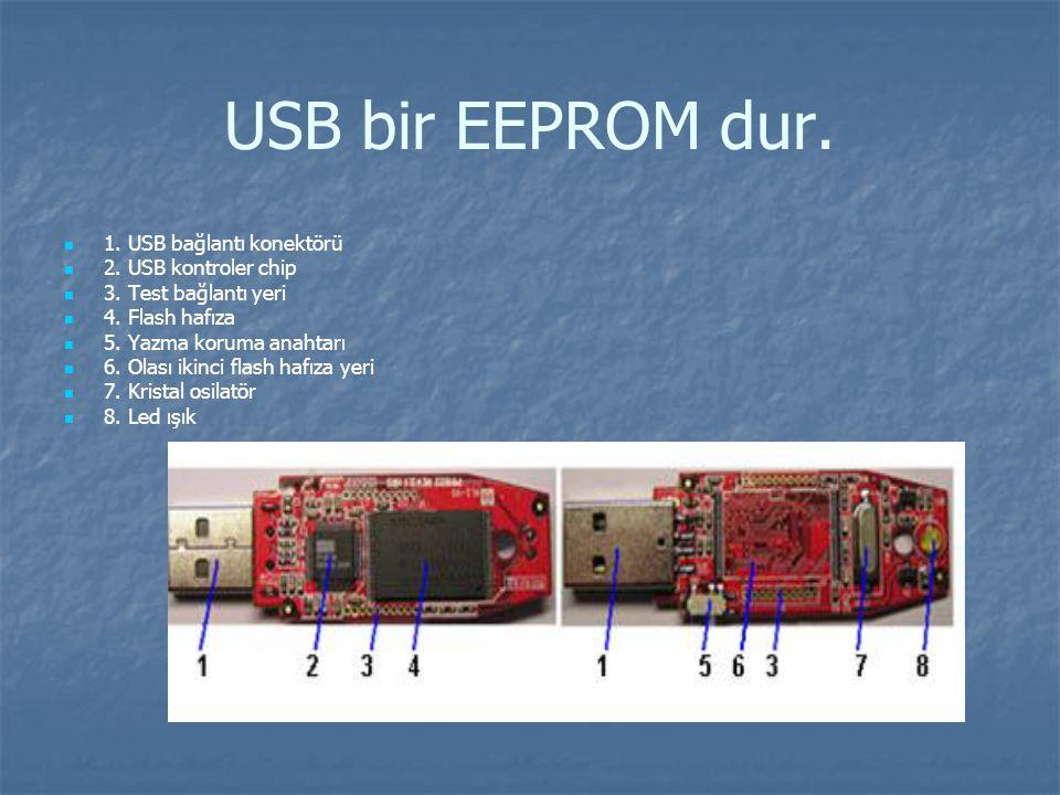 USB bir EEPROM dur.1. USB bağlantı konektörü 2. USB kontroler chip 3.