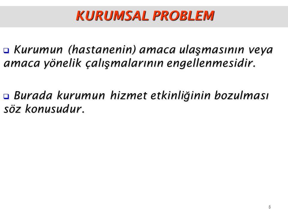 8 KURUMSAL PROBLEM  Kurumun (hastanenin) amaca ula ş masının veya amaca yönelik çalı ş malarının engellenmesidir.