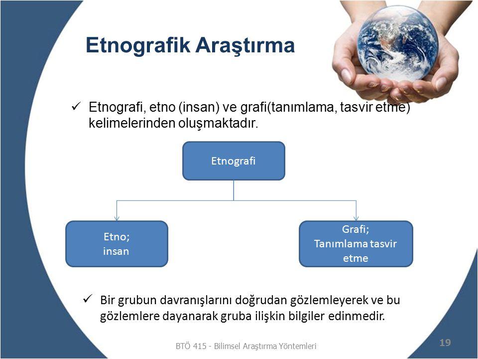 Etnografik Araştırma Etnografi, etno (insan) ve grafi(tanımlama, tasvir etme) kelimelerinden oluşmaktadır. Etnografi Etno; insan Grafi; Tanımlama tasv