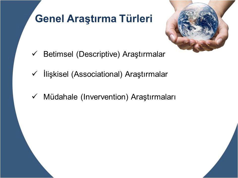 Genel Araştırma Türleri Betimsel (Descriptive) Araştırmalar İlişkisel (Associational) Araştırmalar Müdahale (Invervention) Araştırmaları