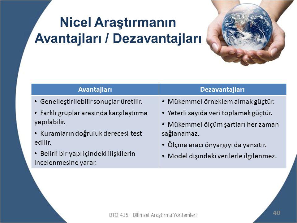 Nicel Araştırmanın Avantajları / Dezavantajları BTÖ 415 - Bilimsel Araştırma Yöntemleri 40 AvantajlarıDezavantajları Genelleştirilebilir sonuçlar üret