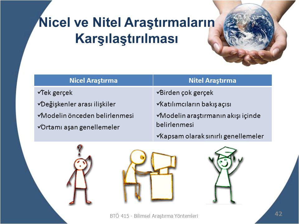 Nicel ve Nitel Araştırmaların Karşılaştırılması BTÖ 415 - Bilimsel Araştırma Yöntemleri 42 Nicel AraştırmaNitel Araştırma Tek gerçek Değişkenler arası