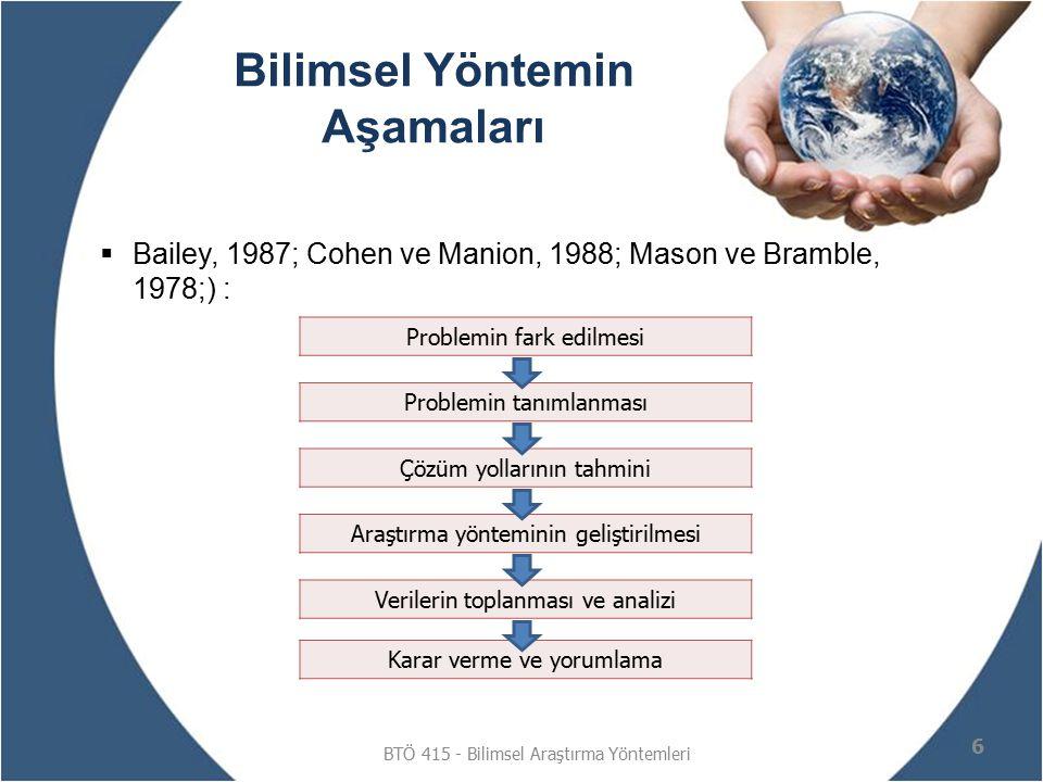 Bilimsel Yöntemin Aşamaları BTÖ 415 - Bilimsel Araştırma Yöntemleri 6  Bailey, 1987; Cohen ve Manion, 1988; Mason ve Bramble, 1978;) : Problemin fark