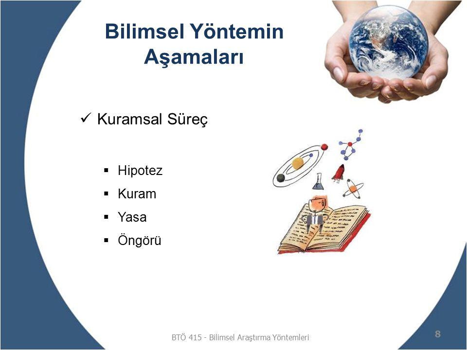 Bilimin Tarih İçinde Gelişimi  Mısır ve Mezopotamya uygarlıklarına rastlayan bilgi toplama aşaması  Eski Yunanlıların evreni açıklamaya yönelik akılcı sistemlerin kurulduğu aşama  Ortaçağların Yunan felsefesi ile dinsel dogmaları bağdaştırma çabası karşısında İslam dünyasındaki bilimsel çalışmaların parlak başarılarını kapsayan aşama  Rönesans sonrası gelişmelerin yer aldığı modern bilim aşaması BTÖ 415 - Bilimsel Araştırma Yöntemleri 9