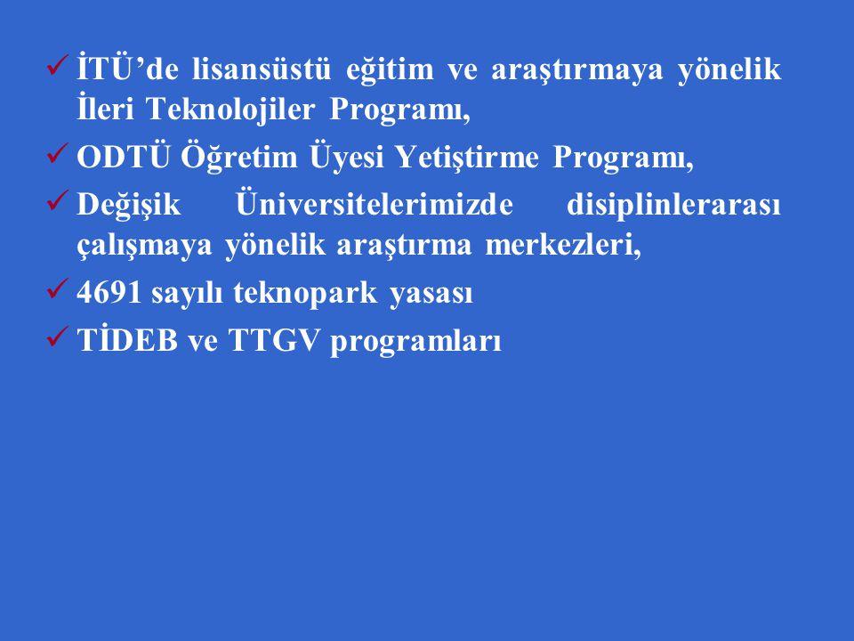 İTÜ'de lisansüstü eğitim ve araştırmaya yönelik İleri Teknolojiler Programı, ODTÜ Öğretim Üyesi Yetiştirme Programı, Değişik Üniversitelerimizde disiplinlerarası çalışmaya yönelik araştırma merkezleri, 4691 sayılı teknopark yasası TİDEB ve TTGV programları