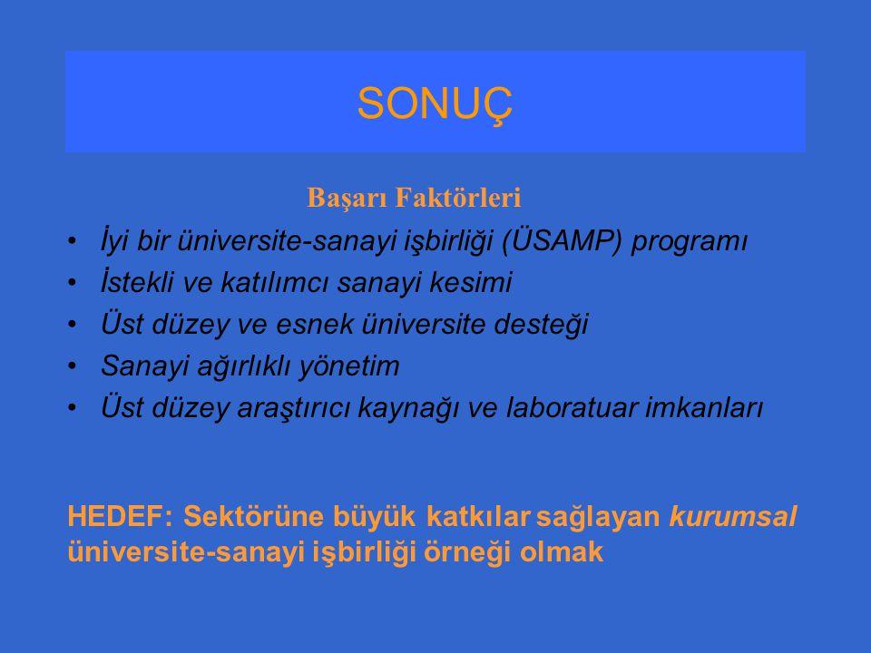 SONUÇ İyi bir üniversite-sanayi işbirliği (ÜSAMP) programı İstekli ve katılımcı sanayi kesimi Üst düzey ve esnek üniversite desteği Sanayi ağırlıklı yönetim Üst düzey araştırıcı kaynağı ve laboratuar imkanları HEDEF: Sektörüne büyük katkılar sağlayan kurumsal üniversite-sanayi işbirliği örneği olmak Başarı Faktörleri