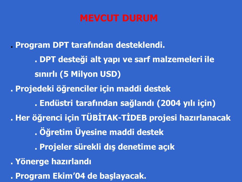 MEVCUT DURUM. Program DPT tarafından desteklendi..