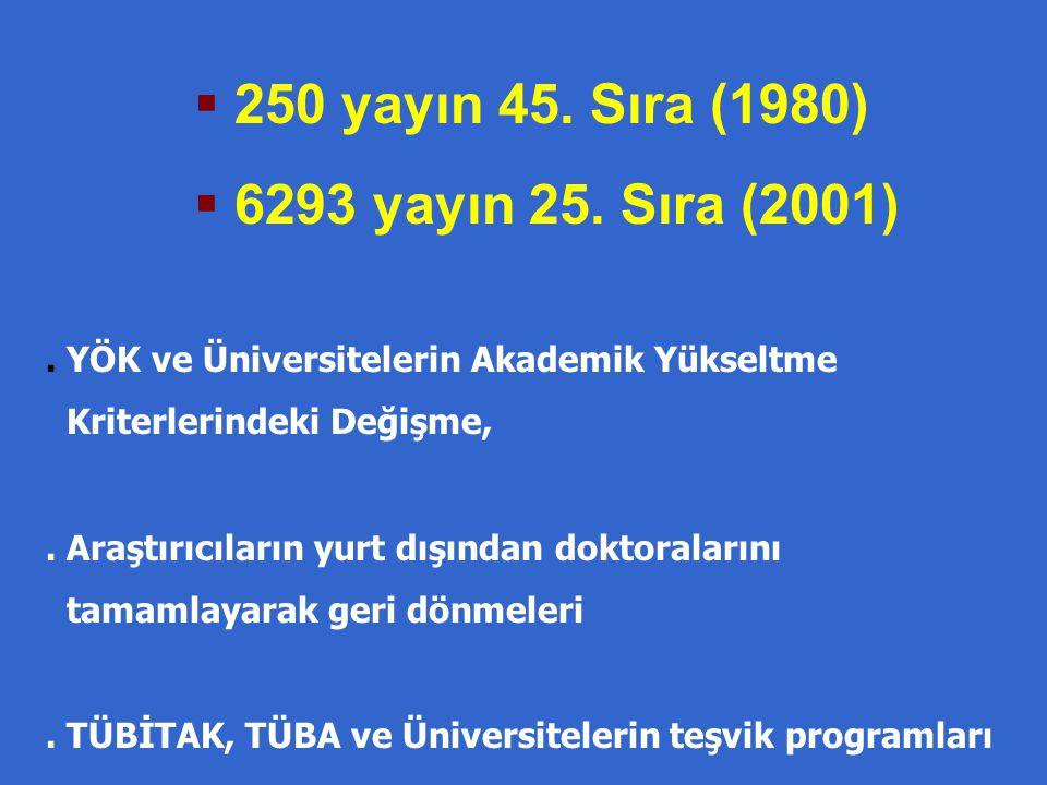 YÖK ve Üniversitelerin Akademik Yükseltme Kriterlerindeki Değişme,.