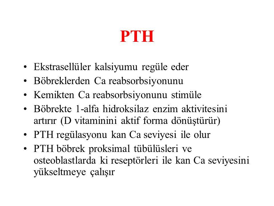 PTH Ekstrasellüler kalsiyumu regüle eder Böbreklerden Ca reabsorbsiyonunu Kemikten Ca reabsorbsiyonunu stimüle Böbrekte 1-alfa hidroksilaz enzim aktivitesini artırır (D vitaminini aktif forma dönüştürür) PTH regülasyonu kan Ca seviyesi ile olur PTH böbrek proksimal tübülüsleri ve osteoblastlarda ki reseptörleri ile kan Ca seviyesini yükseltmeye çalışır