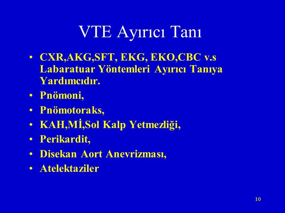10 VTE Ayırıcı Tanı CXR,AKG,SFT, EKG, EKO,CBC v.s Labaratuar Yöntemleri Ayırıcı Tanıya Yardımcıdır. Pnömoni, Pnömotoraks, KAH,Mİ,Sol Kalp Yetmezliği,