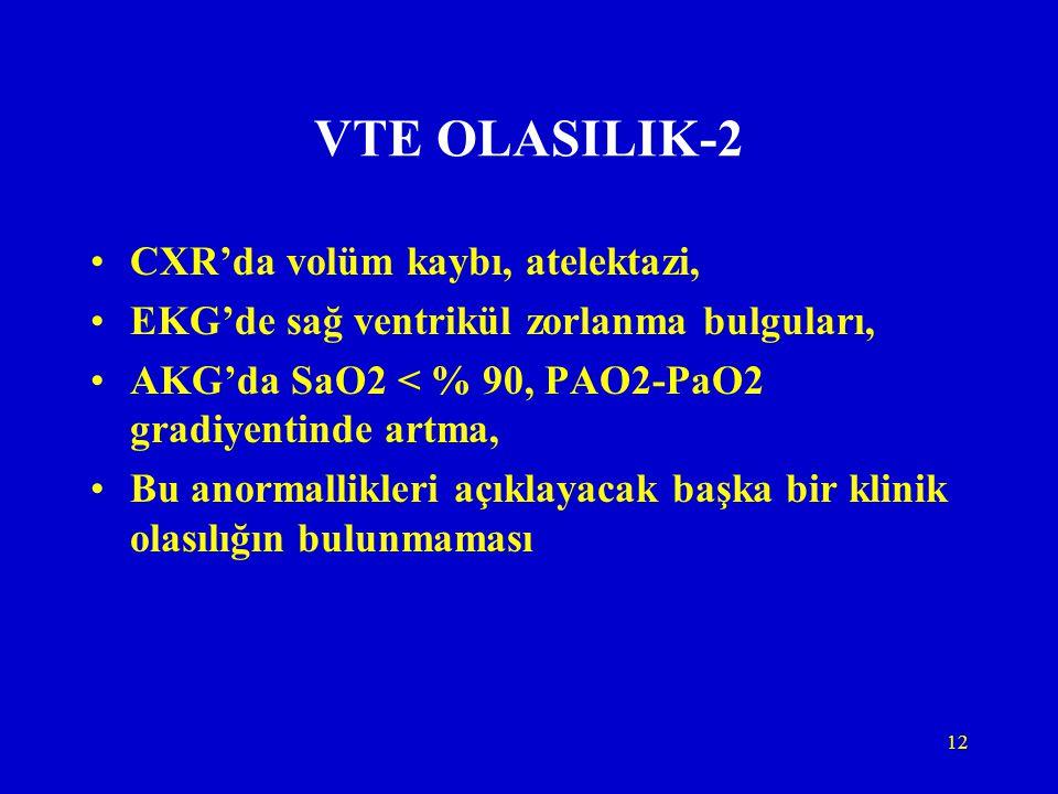 12 VTE OLASILIK-2 CXR'da volüm kaybı, atelektazi, EKG'de sağ ventrikül zorlanma bulguları, AKG'da SaO2 < % 90, PAO2-PaO2 gradiyentinde artma, Bu anorm