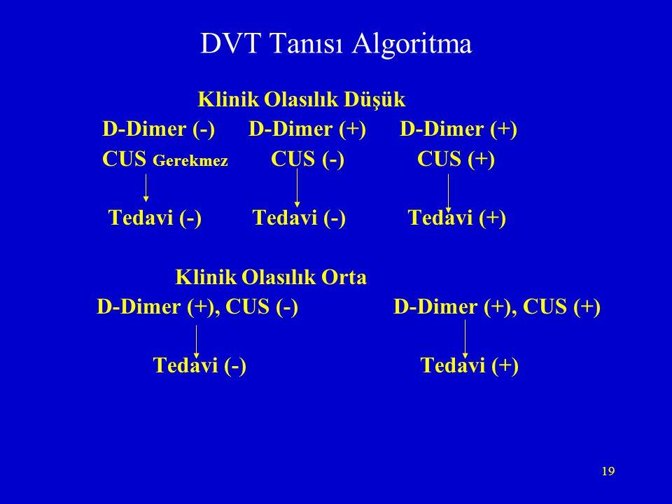 19 DVT Tanısı Algoritma Klinik Olasılık Düşük D-Dimer (-) D-Dimer (+) D-Dimer (+) CUS Gerekmez CUS (-) CUS (+) Tedavi (-) Tedavi (-) Tedavi (+) Klinik