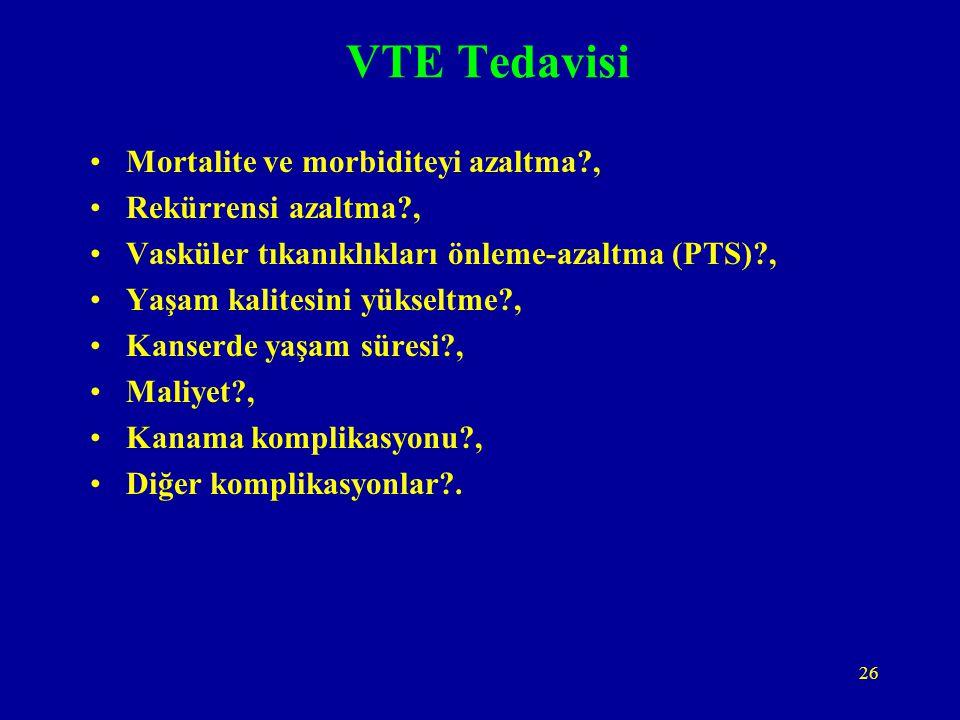 26 VTE Tedavisi Mortalite ve morbiditeyi azaltma?, Rekürrensi azaltma?, Vasküler tıkanıklıkları önleme-azaltma (PTS)?, Yaşam kalitesini yükseltme?, Ka