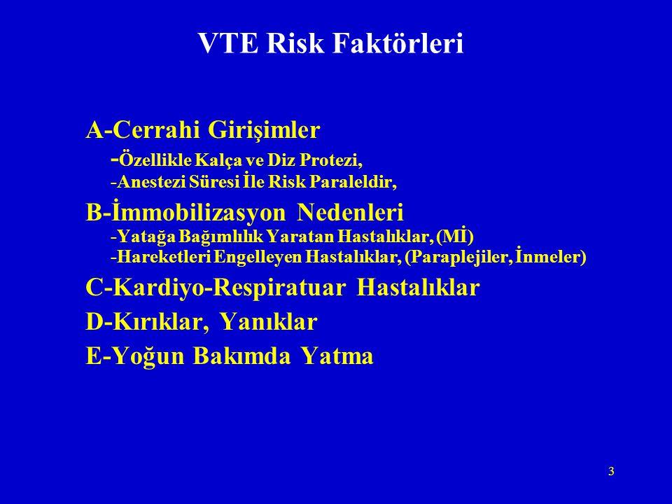 3 VTE Risk Faktörleri A-Cerrahi Girişimler - Özellikle Kalça ve Diz Protezi, -Anestezi Süresi İle Risk Paraleldir, B-İmmobilizasyon Nedenleri -Yatağa