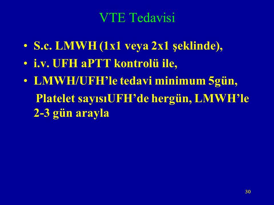 30 VTE Tedavisi S.c. LMWH (1x1 veya 2x1 şeklinde), i.v. UFH aPTT kontrolü ile, LMWH/UFH'le tedavi minimum 5gün, Platelet sayısıUFH'de hergün, LMWH'le