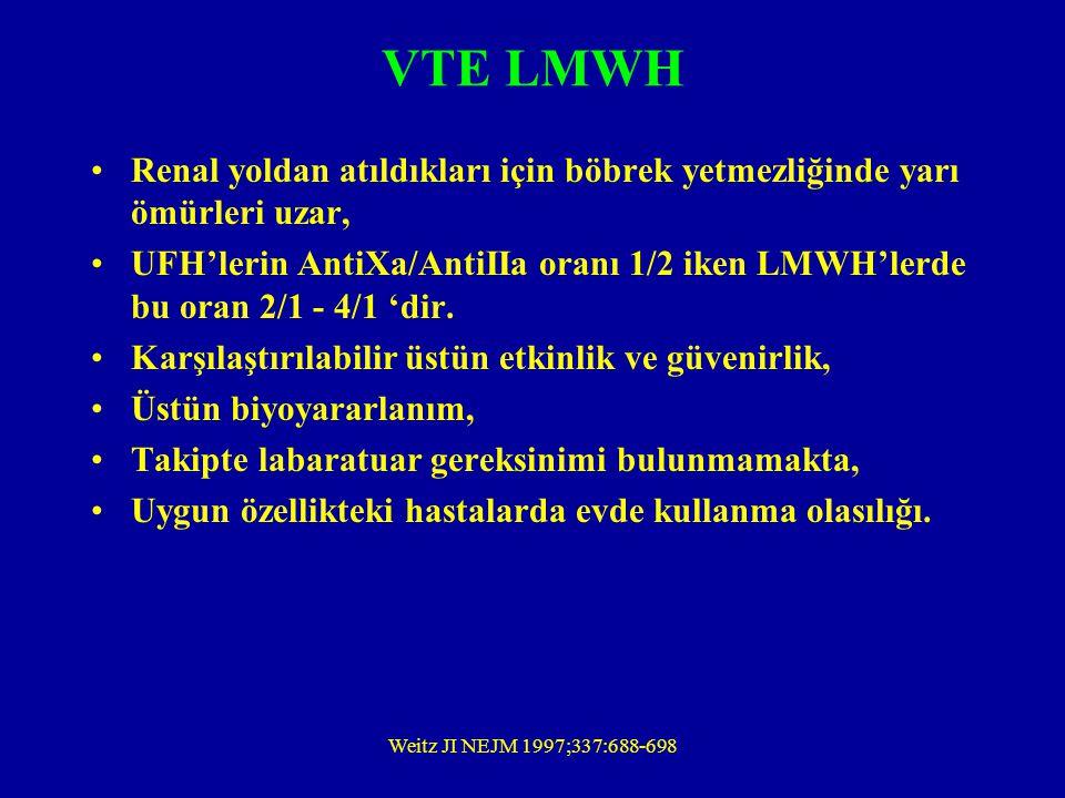 Weitz JI NEJM 1997;337:688-698 VTE LMWH Renal yoldan atıldıkları için böbrek yetmezliğinde yarı ömürleri uzar, UFH'lerin AntiXa/AntiIIa oranı 1/2 iken