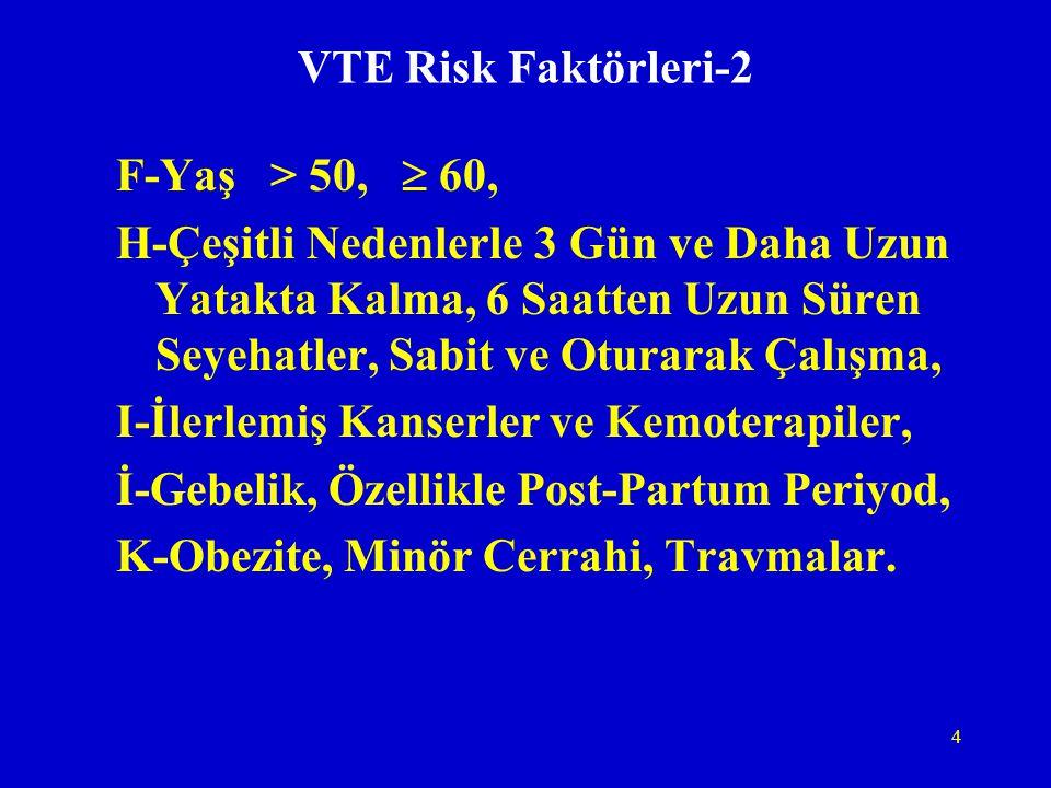 4 VTE Risk Faktörleri-2 F-Yaş > 50,  60, H-Çeşitli Nedenlerle 3 Gün ve Daha Uzun Yatakta Kalma, 6 Saatten Uzun Süren Seyehatler, Sabit ve Oturarak Ça
