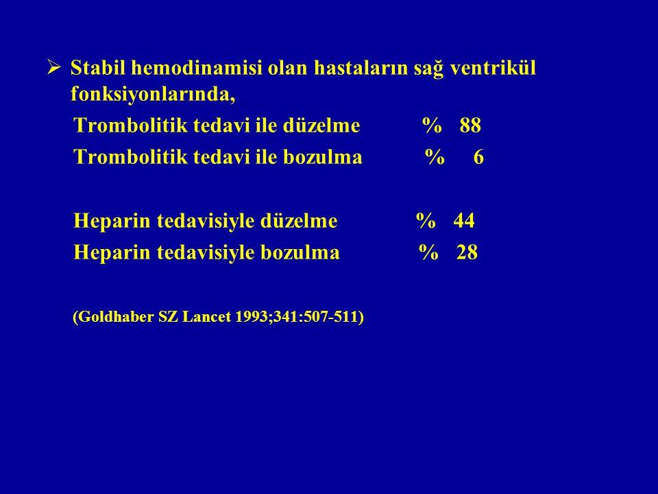  Stabil hemodinamisi olan hastaların sağ ventrikül fonksiyonlarında, Trombolitik tedavi ile düzelme % 88 Trombolitik tedavi ile bozulma % 6 Heparin t