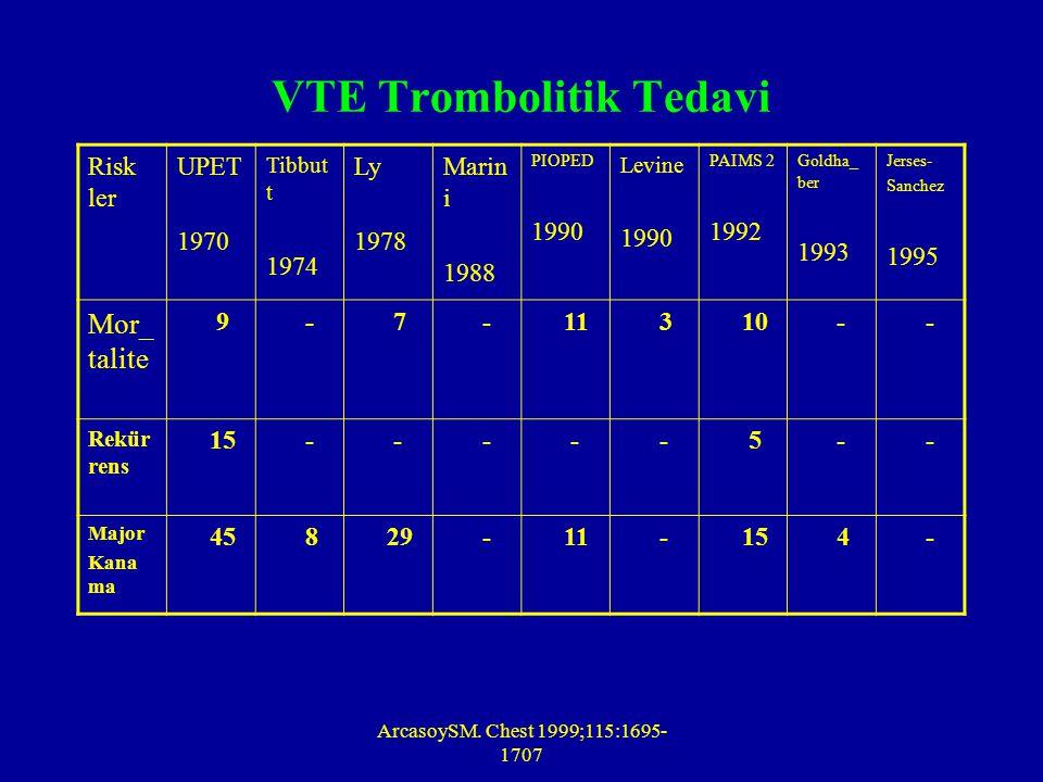 ArcasoySM. Chest 1999;115:1695- 1707 VTE Trombolitik Tedavi Risk ler UPET 1970 Tibbut t 1974 Ly 1978 Marin i 1988 PIOPED 1990 Levine 1990 PAIMS 2 1992