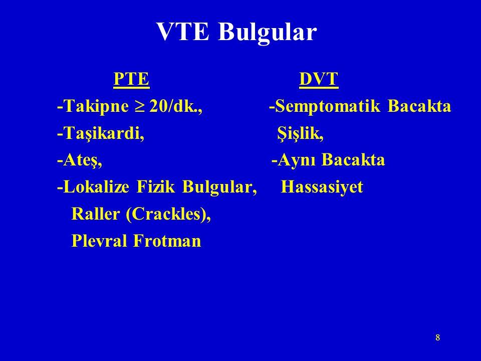 8 VTE Bulgular PTE DVT -Takipne  20/dk., -Semptomatik Bacakta -Taşikardi, Şişlik, -Ateş, -Aynı Bacakta -Lokalize Fizik Bulgular, Hassasiyet Raller (C