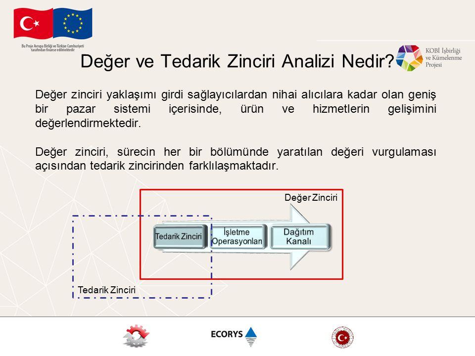 VCA- SCA Tedarik Analizi