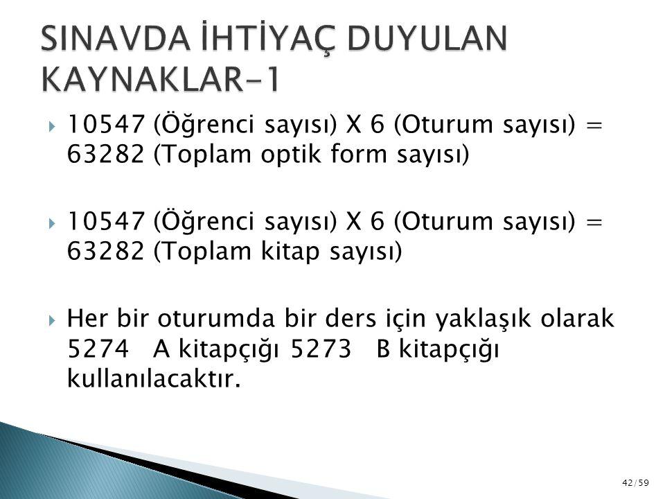  10547 (Öğrenci sayısı) X 6 (Oturum sayısı) = 63282 (Toplam optik form sayısı)  10547 (Öğrenci sayısı) X 6 (Oturum sayısı) = 63282 (Toplam kitap say