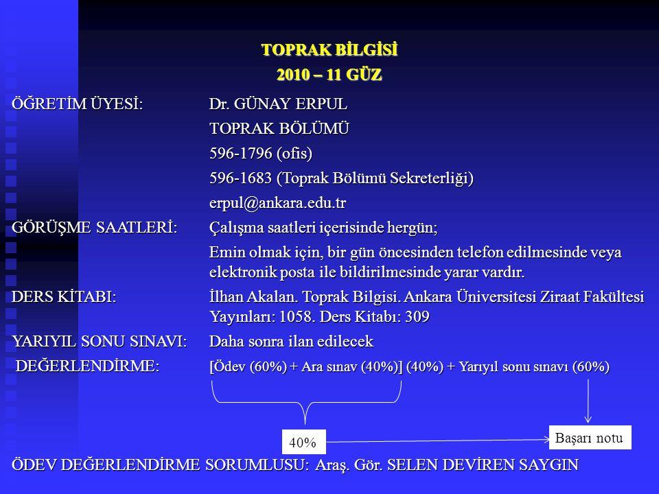TOPRAK BİLGİSİ 2010 – 11 GÜZ ÖĞRETİM ÜYESİ: Dr. GÜNAY ERPUL TOPRAK BÖLÜMÜ 596-1796 (ofis) 596-1683 (Toprak Bölümü Sekreterliği) erpul@ankara.edu.tr GÖ
