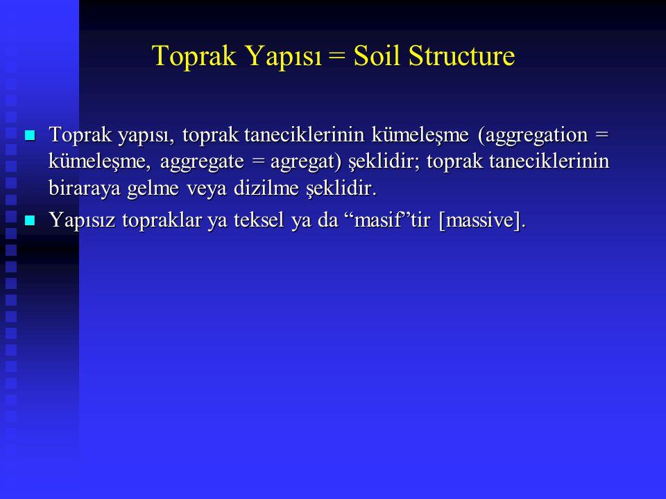 Toprak Yapısı = Soil Structure n Toprak yapısı, toprak taneciklerinin kümeleşme (aggregation = kümeleşme, aggregate = agregat) şeklidir; toprak taneci