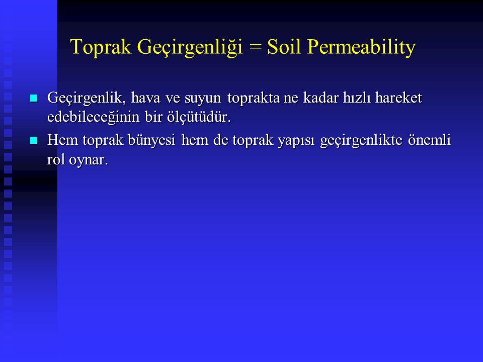 Toprak Geçirgenliği = Soil Permeability n Geçirgenlik, hava ve suyun toprakta ne kadar hızlı hareket edebileceğinin bir ölçütüdür. n Hem toprak bünyes