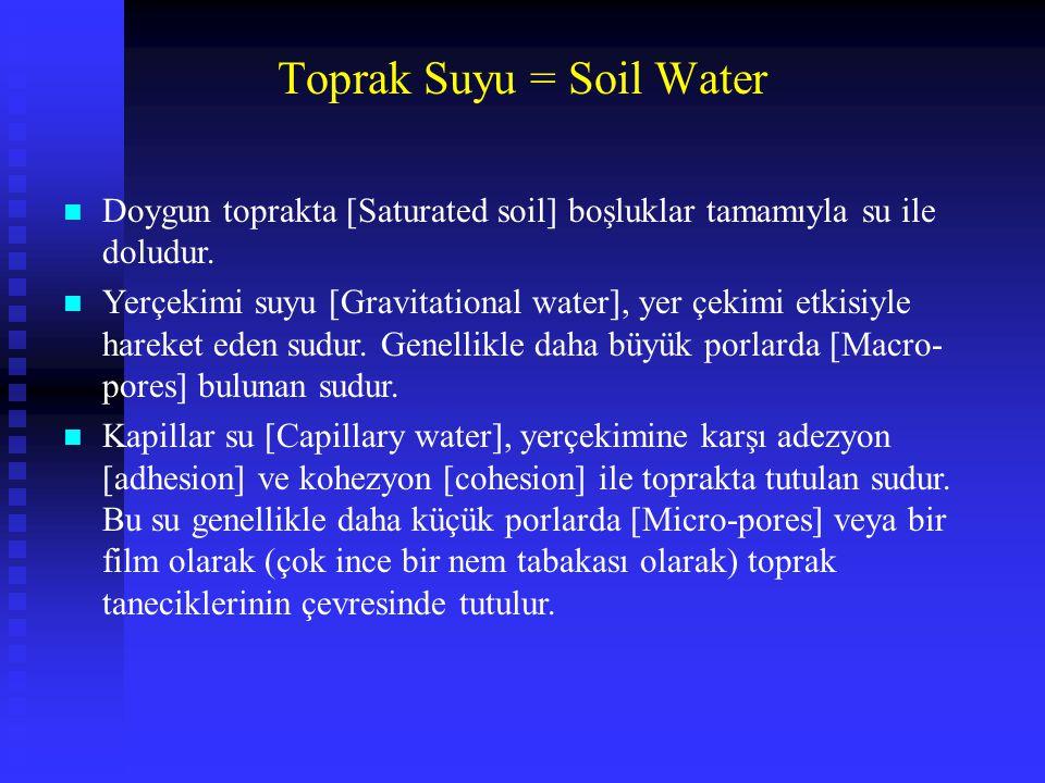 Toprak Suyu = Soil Water n Doygun toprakta [Saturated soil] boşluklar tamamıyla su ile doludur. n Yerçekimi suyu [Gravitational water], yer çekimi etk