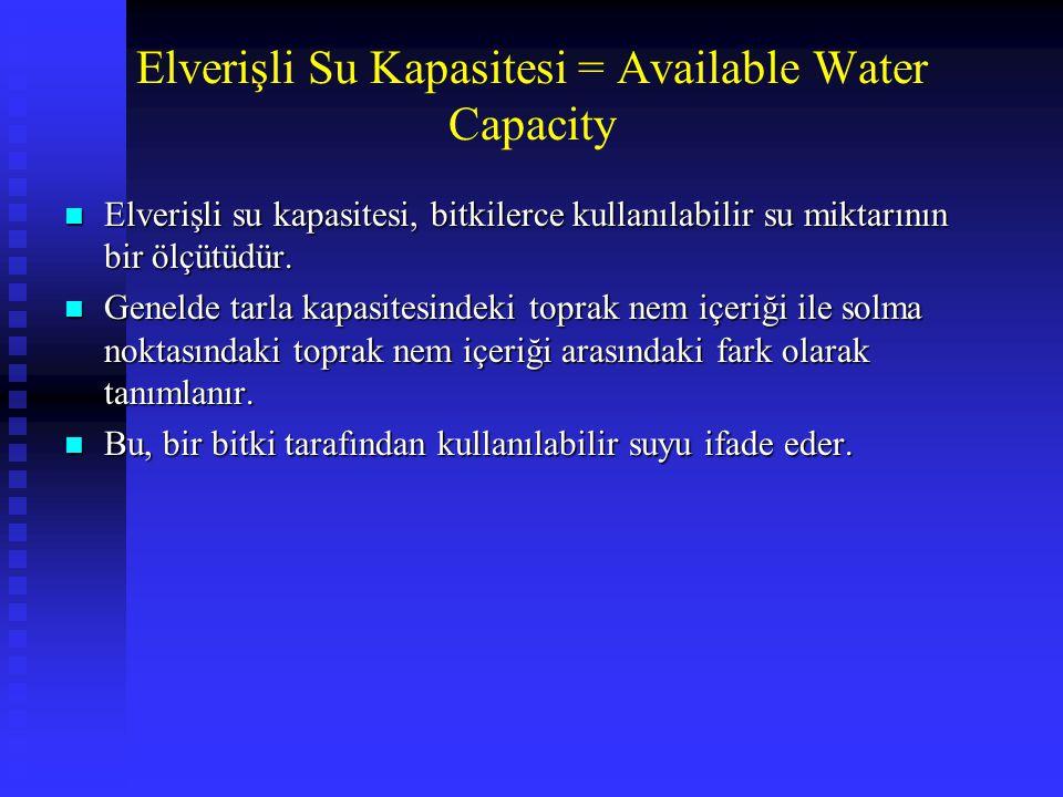 Elverişli Su Kapasitesi = Available Water Capacity n Elverişli su kapasitesi, bitkilerce kullanılabilir su miktarının bir ölçütüdür. n Genelde tarla k