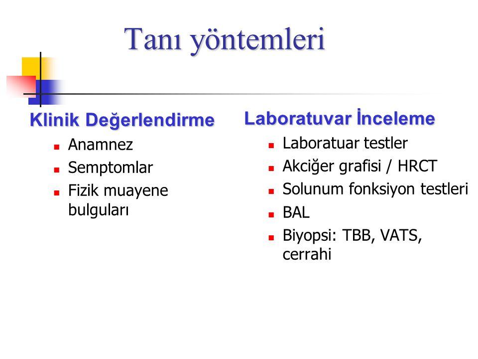 Tanı yöntemleri Klinik Değerlendirme Anamnez Semptomlar Fizik muayene bulguları Laboratuvar İnceleme Laboratuar testler Akciğer grafisi / HRCT Solunum