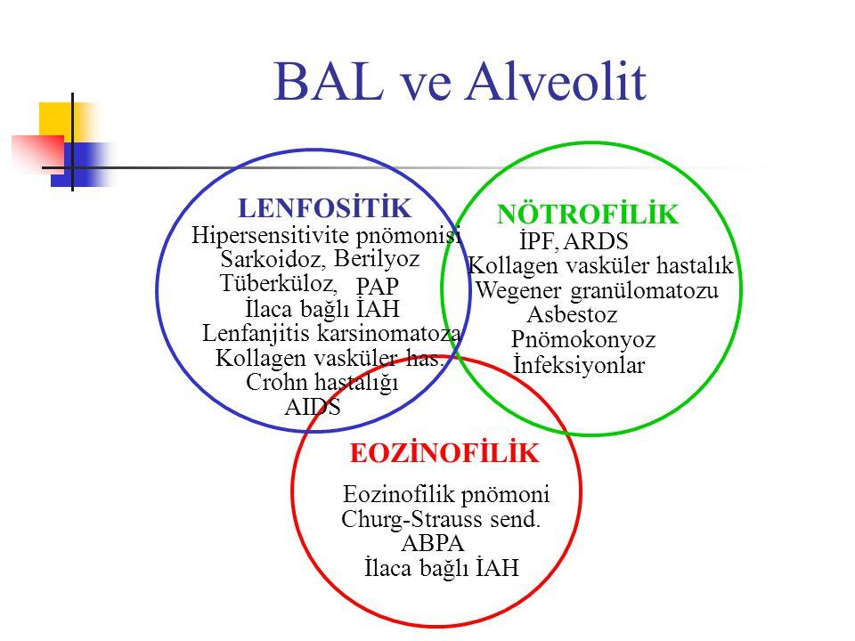 BAL ve Alveolit EOZİNOFİLİK Eozinofilik pnömoni Churg-Strauss send. ABPA İlaca bağlı İAH LENFOSİTİK Hipersensitivite pnömonisi Sarkoidoz, Berilyoz Tüb