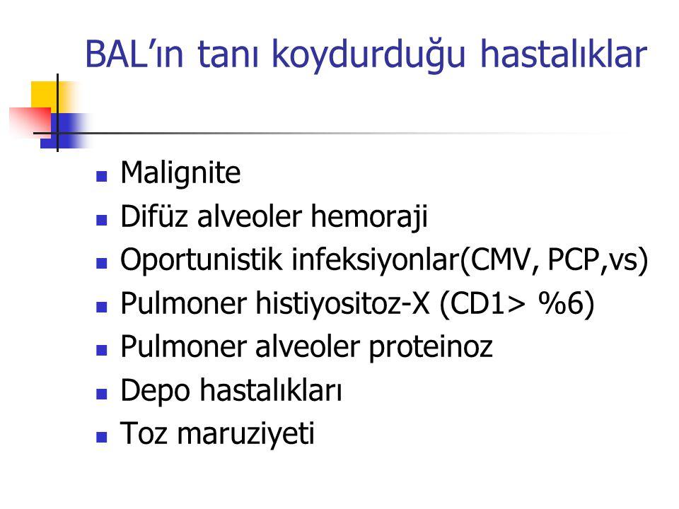 BAL'ın tanı koydurduğu hastalıklar Malignite Difüz alveoler hemoraji Oportunistik infeksiyonlar(CMV, PCP,vs) Pulmoner histiyositoz-X (CD1> %6) Pulmone