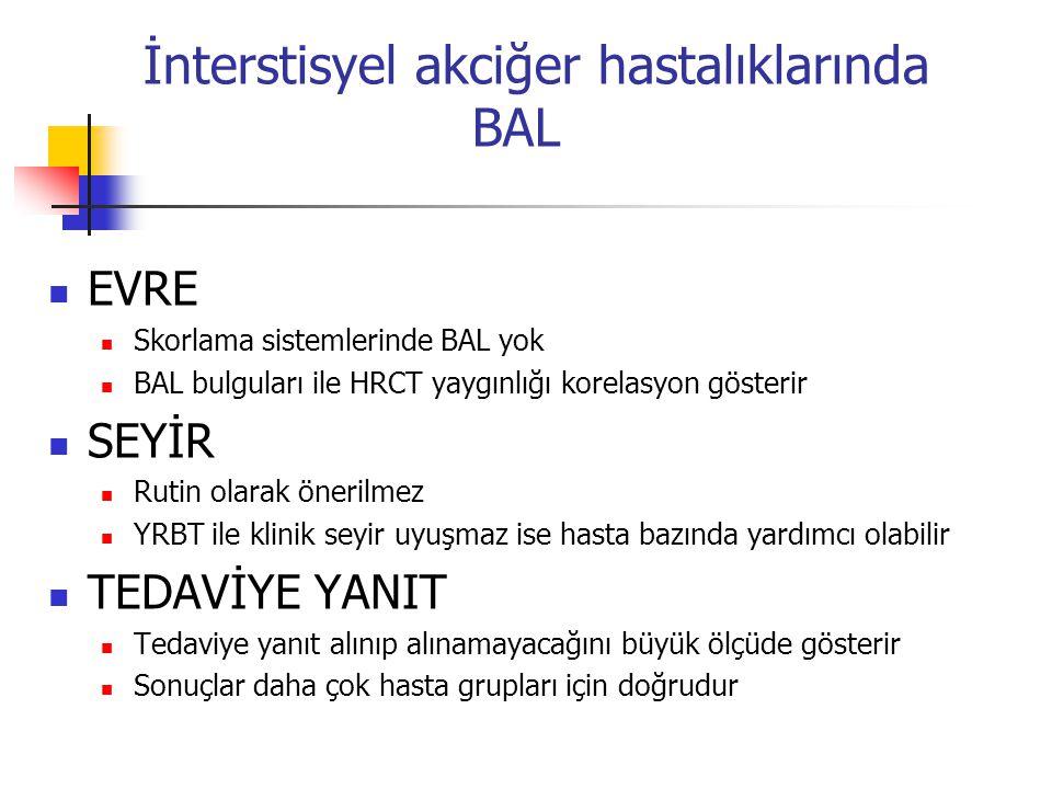 İnterstisyel akciğer hastalıklarında BAL EVRE Skorlama sistemlerinde BAL yok BAL bulguları ile HRCT yaygınlığı korelasyon gösterir SEYİR Rutin olarak