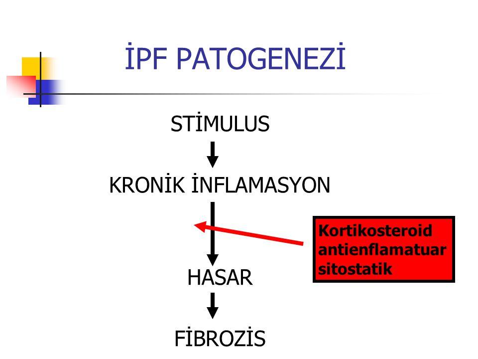 İPF PATOGENEZİ STİMULUS KRONİK İNFLAMASYON HASAR FİBROZİS Kortikosteroid antienflamatuar sitostatik