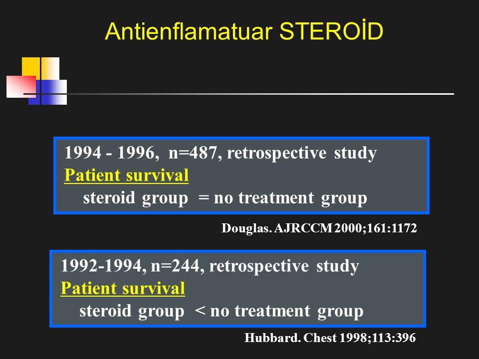 Douglas. AJRCCM 2000;161:1172 1994 - 1996, n=487, retrospective study Patient survival steroid group = no treatment group 1992-1994, n=244, retrospect