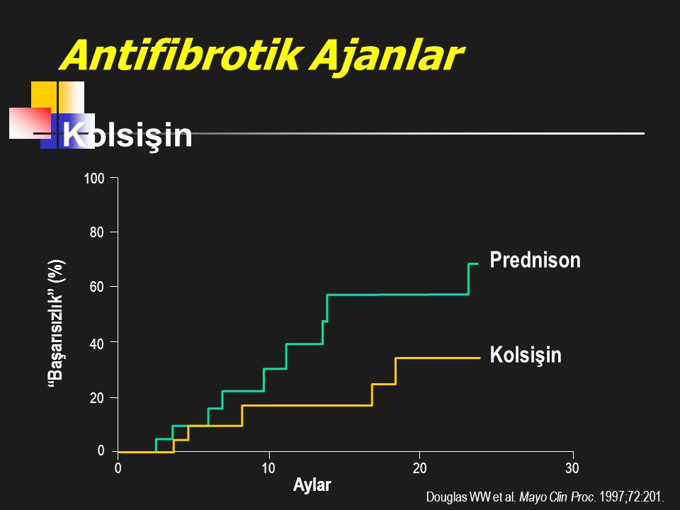 """Antifibrotik Ajanlar Kolsişin Prednison Kolsişin 100 80 60 40 20 0 0102030 Aylar """"Başarısızlık"""" (%) Douglas WW et al. Mayo Clin Proc. 1997;72:201."""